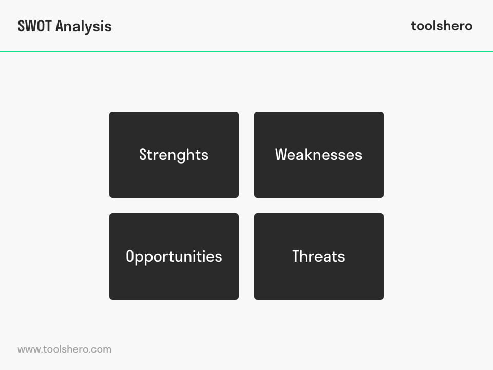 Swot Analysis Definition A Great Example And Template  Toolshero