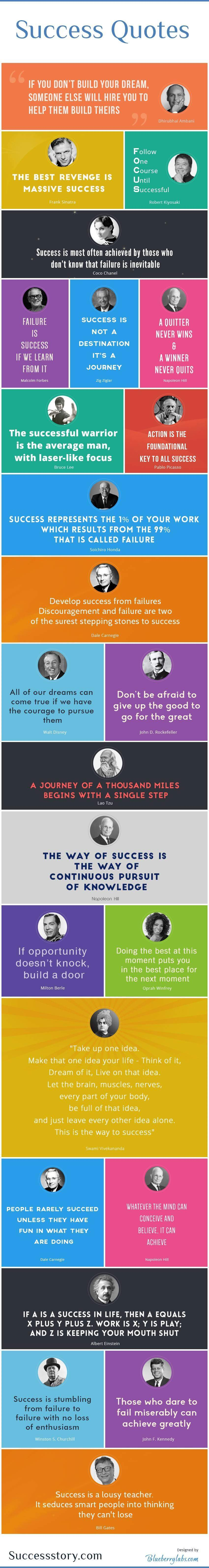 Success quotes infographic - Toolshero