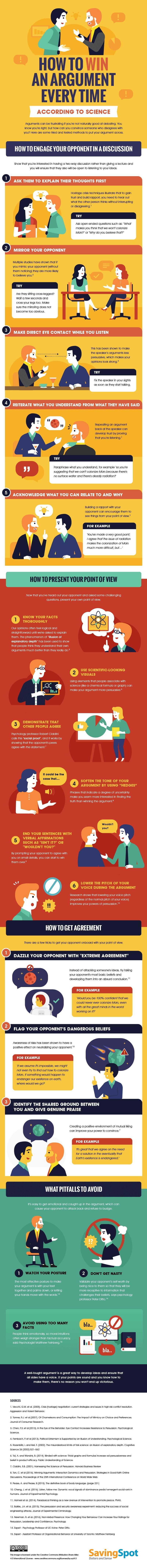 win arguments straight forwards tips infographic ToolsHero