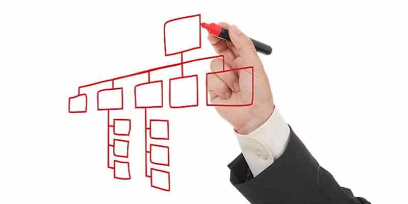 WBS Work Breakdown Structure - toolshero