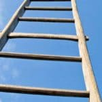 Ladder of inference by argyris and senge - Toolshero