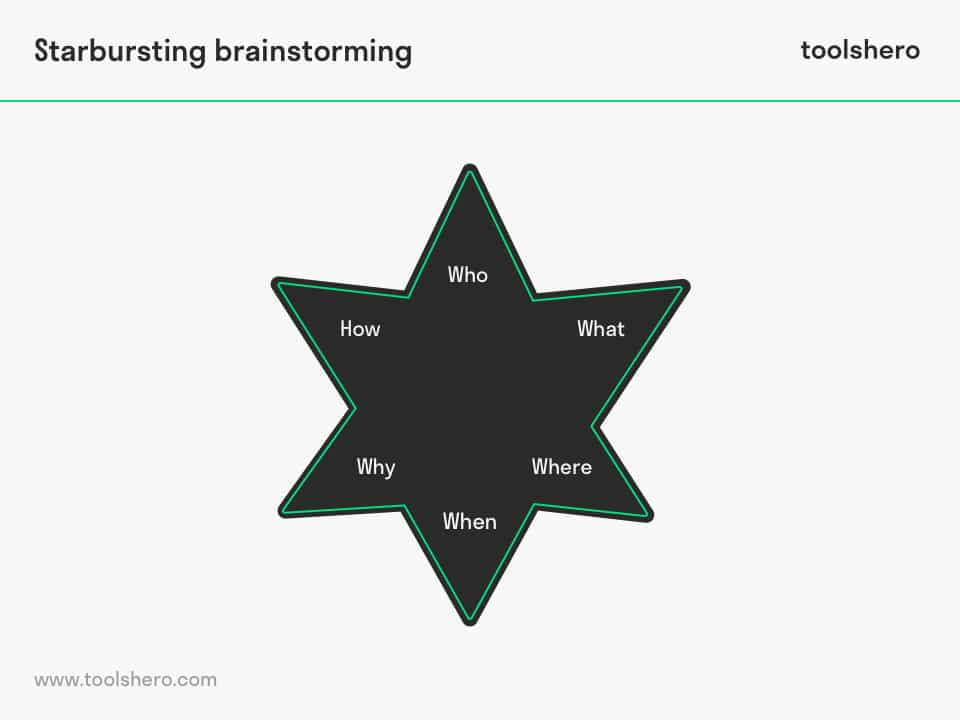 Starbursting Brainstorming Method - toolshero