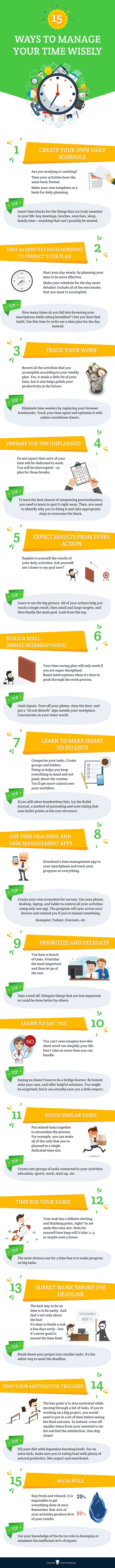 Tips to manage time wisely infographic - ToolsHero
