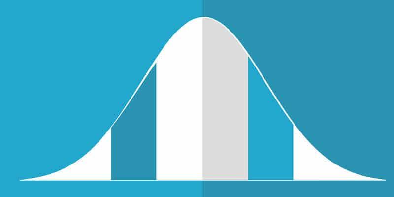 Monte Carlo Simulation Example - ToolsHero