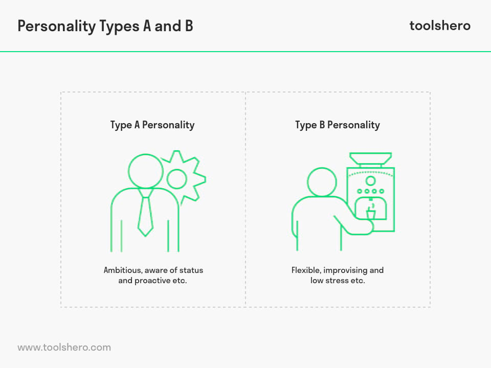 Type A and B Personality - ToolsHero