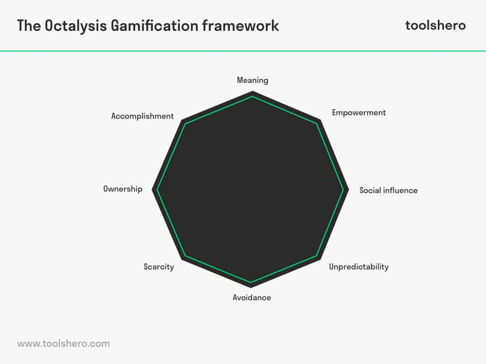 Octalysis Gamification Framework - ToolsHero