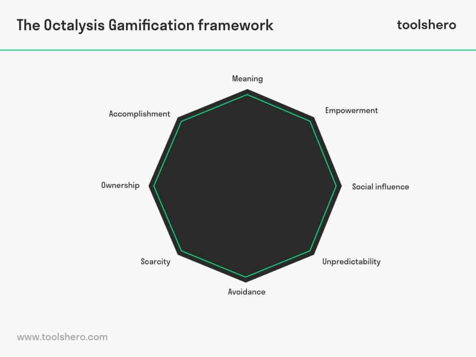 Octalysis Gamification Framework - ToolsHero