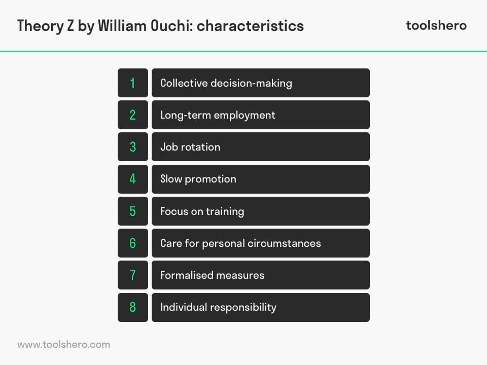 Theory Z Characteristics - ToolsHero