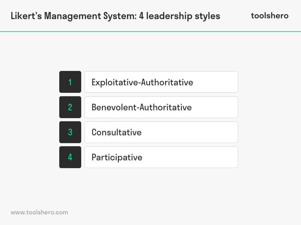 Likert management system leadership styles - toolshero