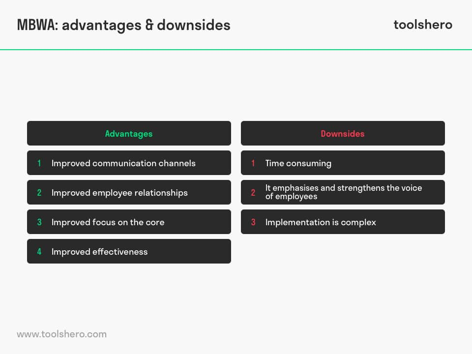 Management by Wandering Around Advantages - toolshero