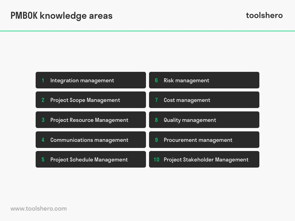PMBOK knowledge areas - toolshero