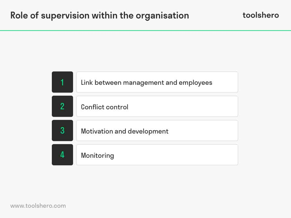 Supervision functions / role within organisation - toolshero