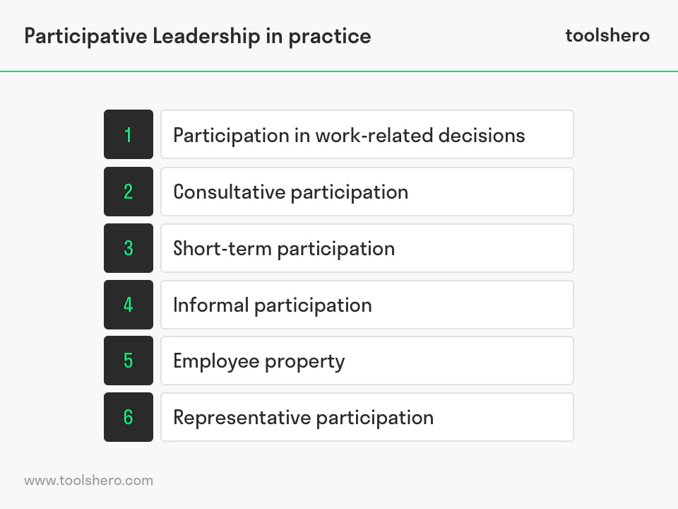 Participative leadership style examples practice - toolshero