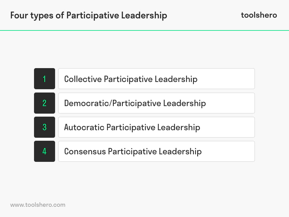Participative leadership style 4 types - toolshero