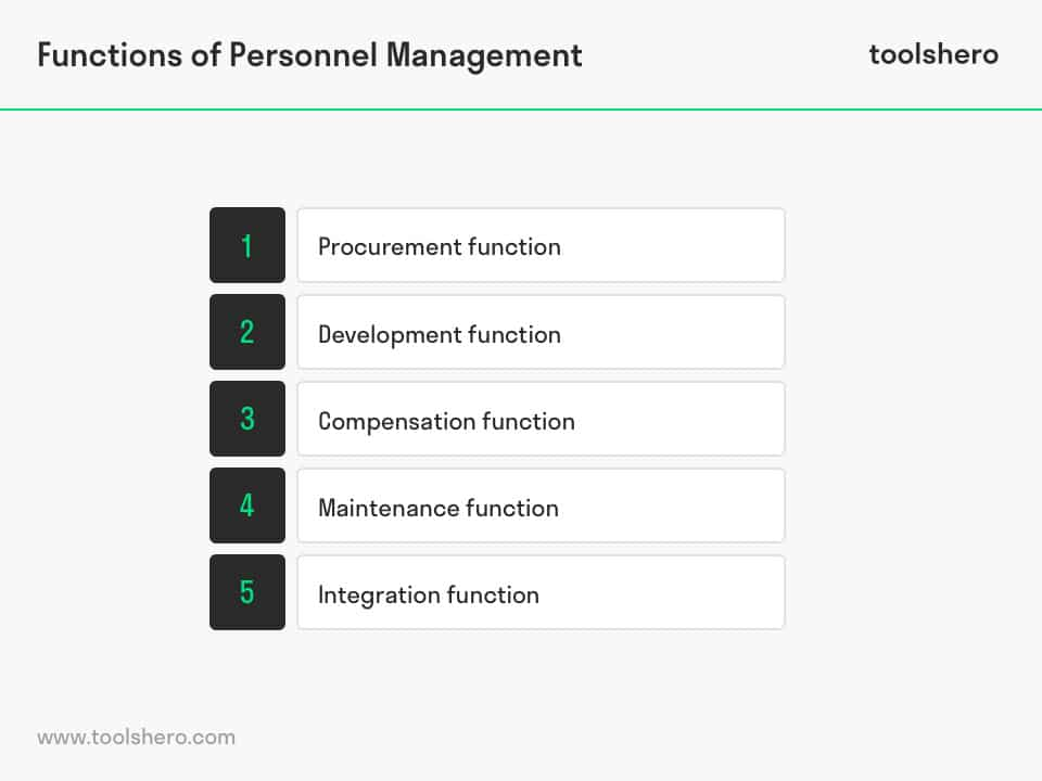 Functions of Personnel Management - toolshero