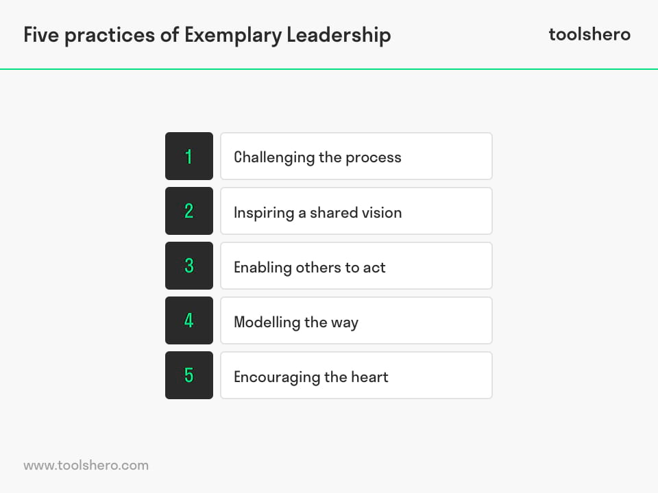 Functional Leadership Theory five practices of elementary leadership - toolshero