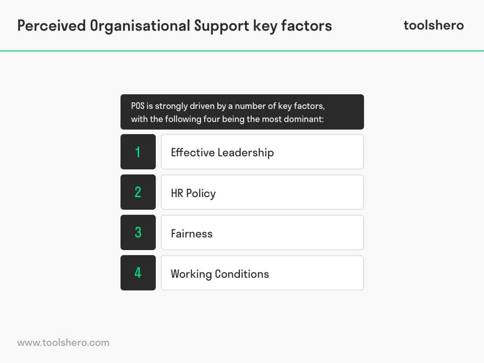 Perceived Organizational Support (POS) key factors - toolshero