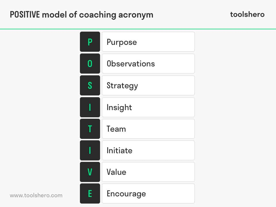 POSITIVE model of coaching acronym - toolshero