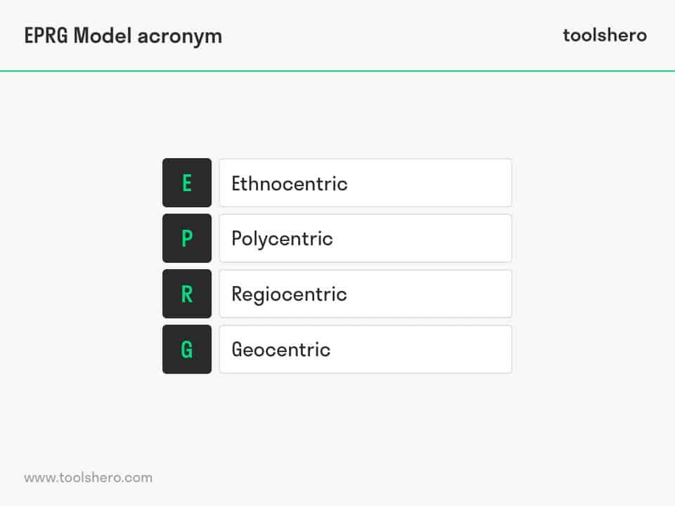 EPRG Framework acronym - toolshero