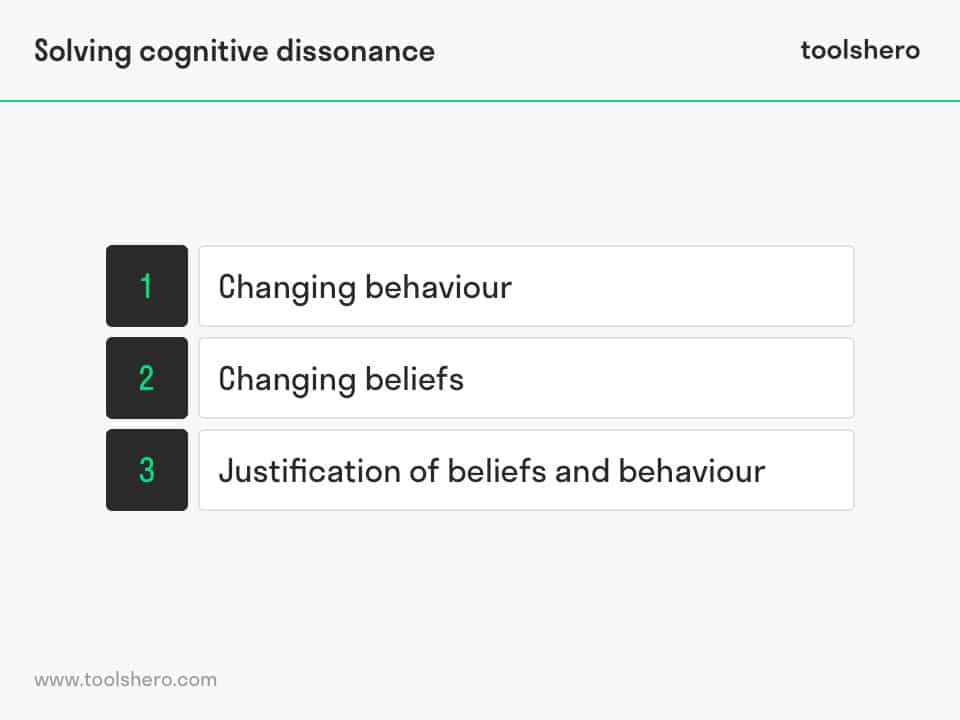 Cognitive Dissonance Theory solving cognitive dissonance - toolshero