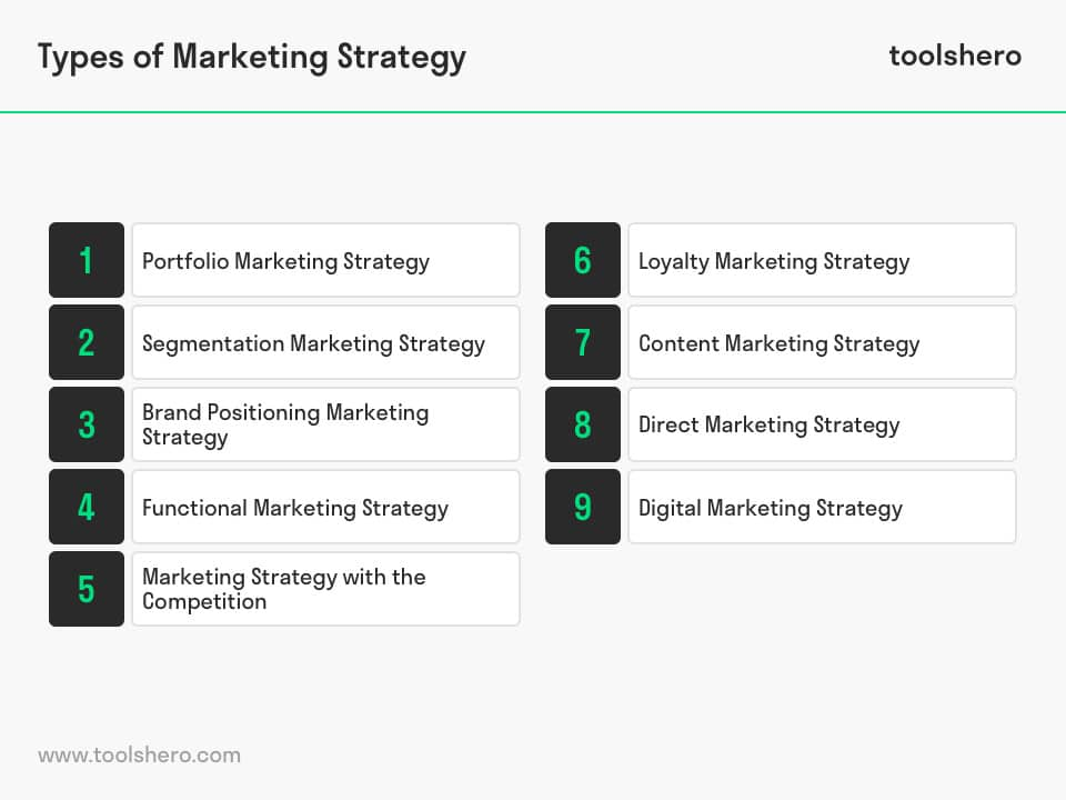 what is a marketing strategy  definition  types and more
