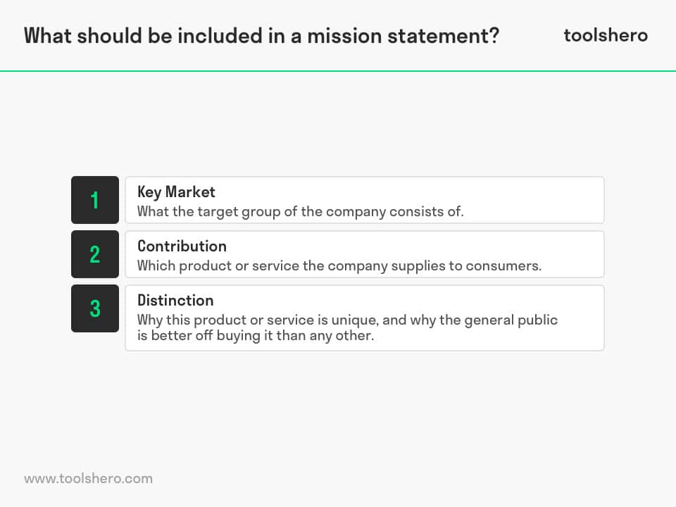Mission statement components - toolshero