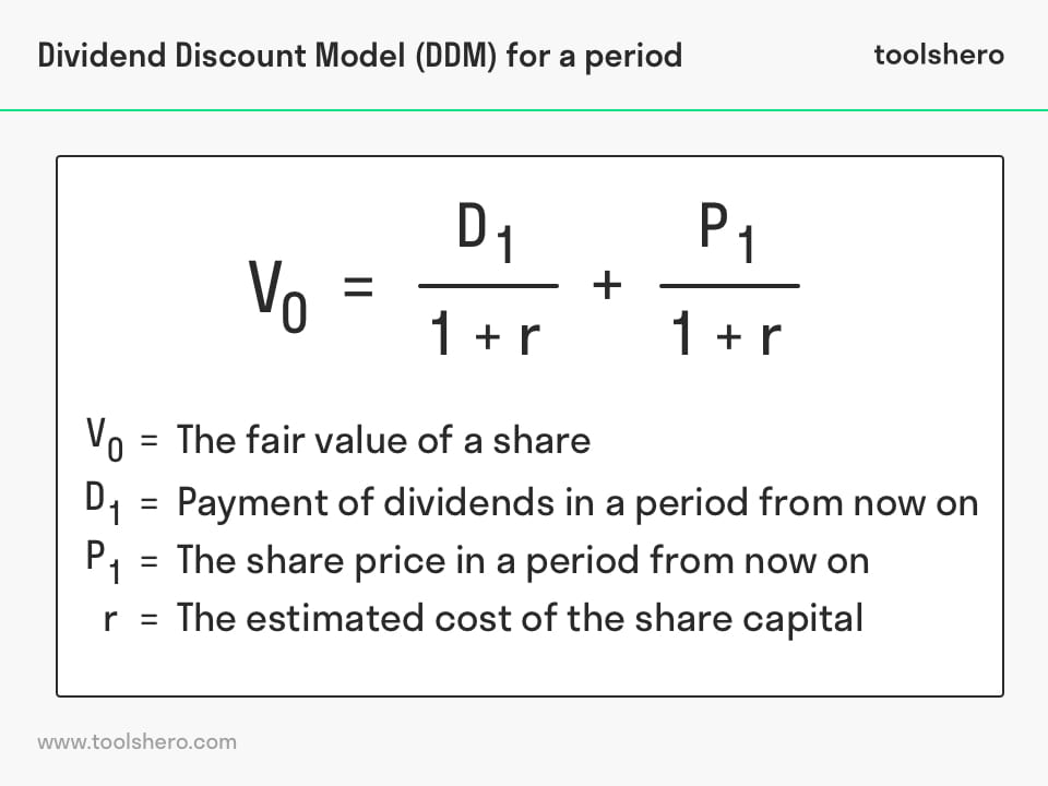 Dividend discount model period - toolshero