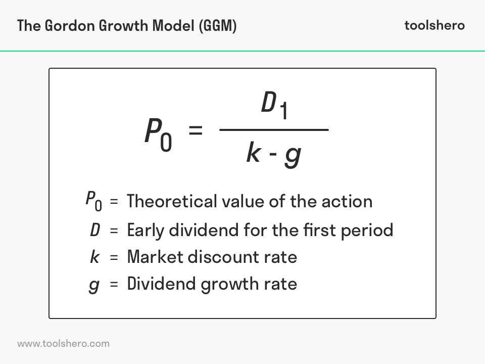 The Gordon Growth Model (GGM) - toolshero