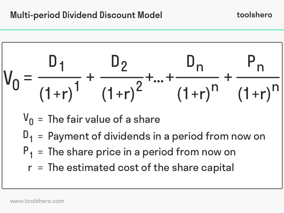Multi period dividend discount model - toolshero