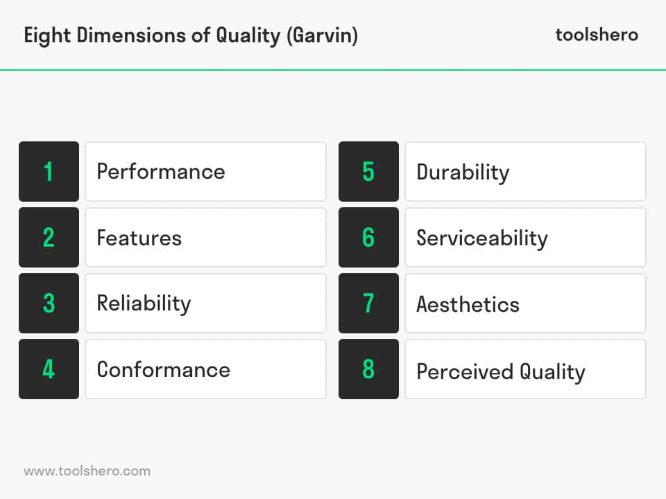 Eight dimensions of quality components - toolshero