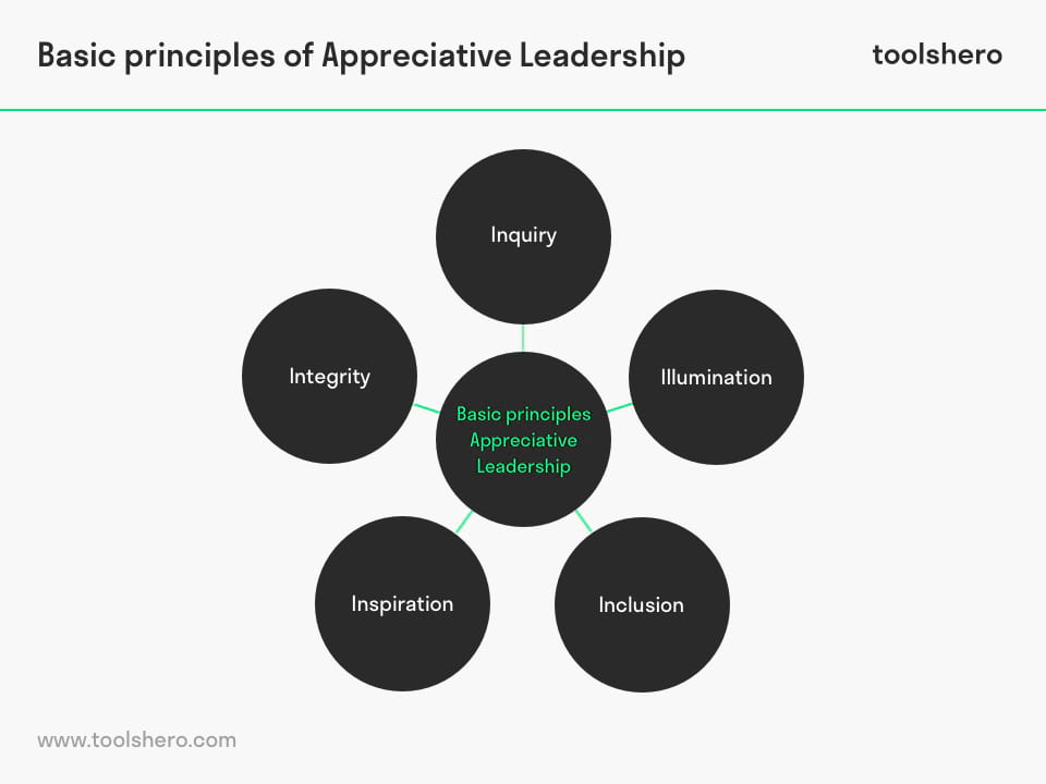 Appreciative Leadership principles - toolshero