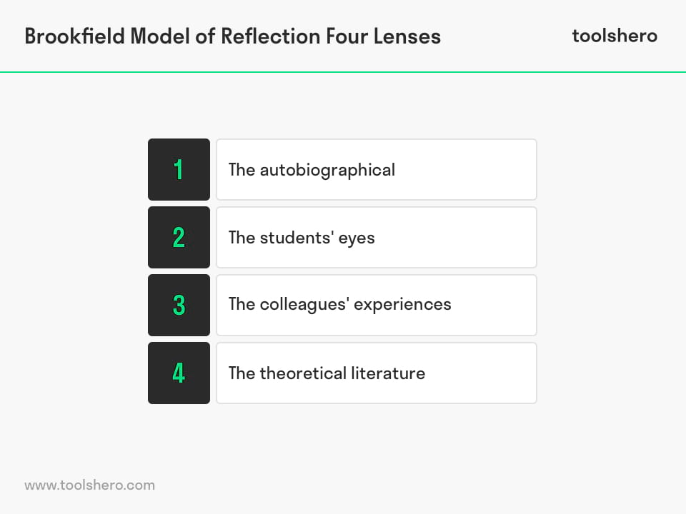 Brookfield Model of reflection: four lenses - toolshero
