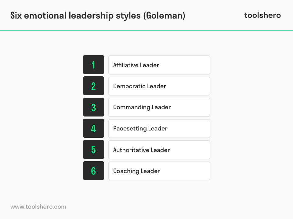 Daniel Goleman Six Emotional Leadership Styles - toolshero
