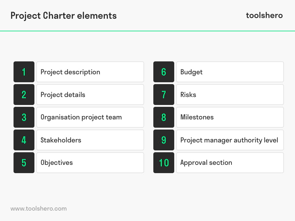 Project Charter Elements - toolshero